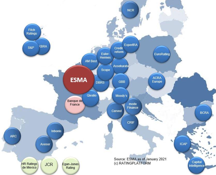 EU ESMA registered Credit Rating Agencies January 2021